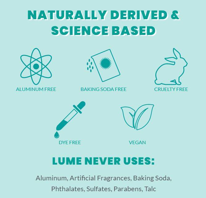 Lume Ingredients